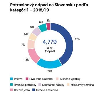 2ce83039b6 LenPreZdravie.sk - Magazín o zdraví